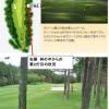 トラブルからの脱出ルート【UGMゴルフスクール平野店】