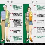 ☆ゴルフ場でのドレスコード☆【UGMゴルフスクールジェクサー上野店】