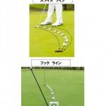 パター練習  コース編3【UGMゴルフスクール/セントラルフィットネス平野店】