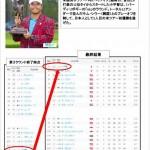 小平選手、PGAツアー優勝!【UGMゴルフスクール/ニッコースポーツ平野店】