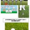 ラフからのアプローチ【UGMゴルフスクール/ニッコースポーツ平野店】