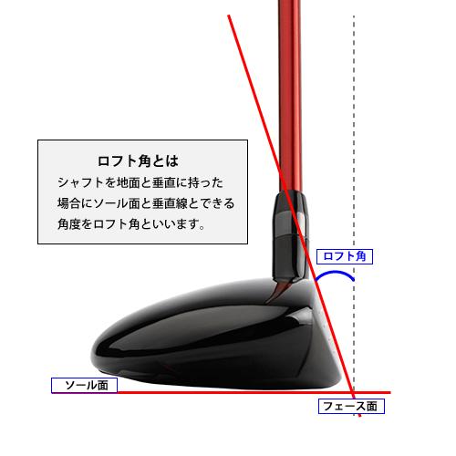 ドライバーのロフト角の選び方